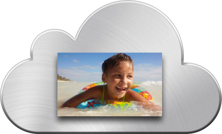 how to add all photos to icloud